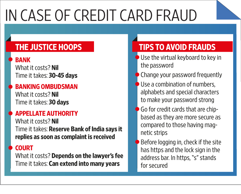 Complaint Letter Format Icici Bank. photo Are you a credit card fraud victim  Livemint
