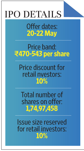 Just dial ipo price for retail investors