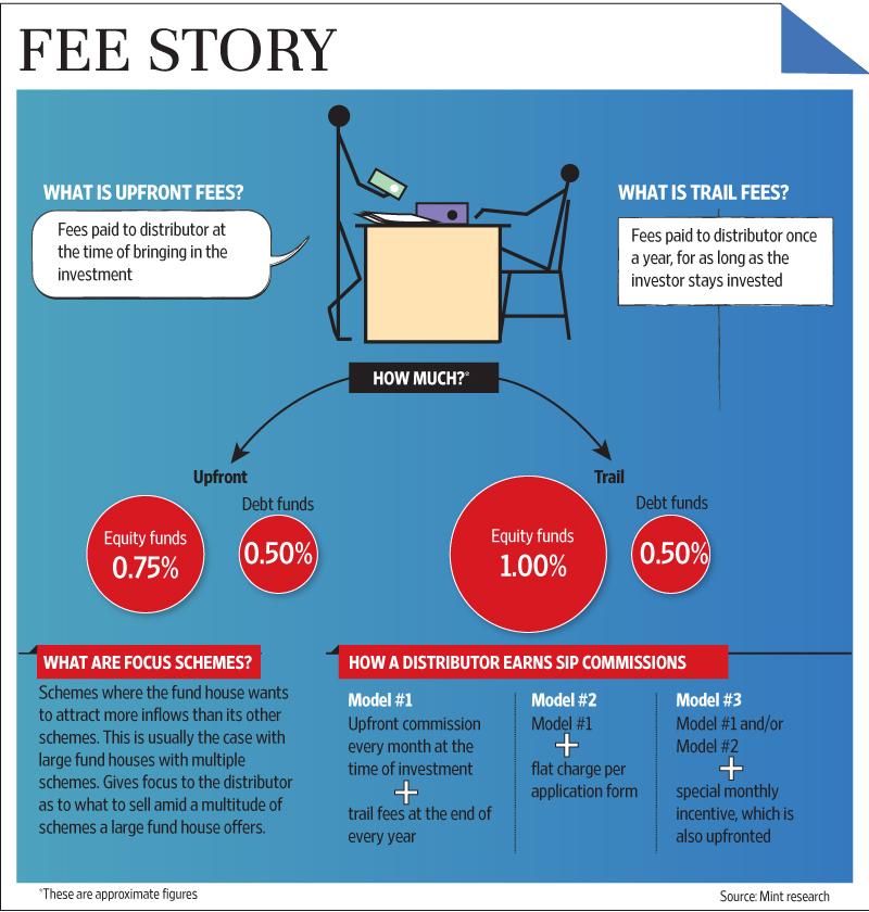 Mutual fund wholesaler business plan template