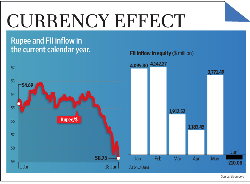 foreign currency markets In managing foreign-currency to hedge or not to hedge evaluating currency exposure emerging-market currencies tend to have lower trading volumes and may.