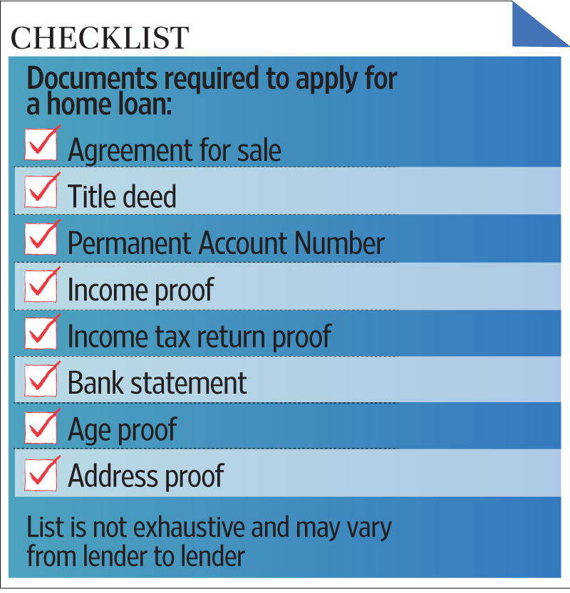 Sbi Home Loan Contact Number Bangalore