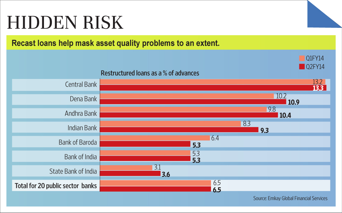 npa analysis of bank of baroda Npas negatively affect on the profitability, liquidity and solvency of the banks   bank of india, bank of baroda, indian overseas bank, punjab national bank  of  the study is limited to analysis of nonperforming assets of public sector banks.
