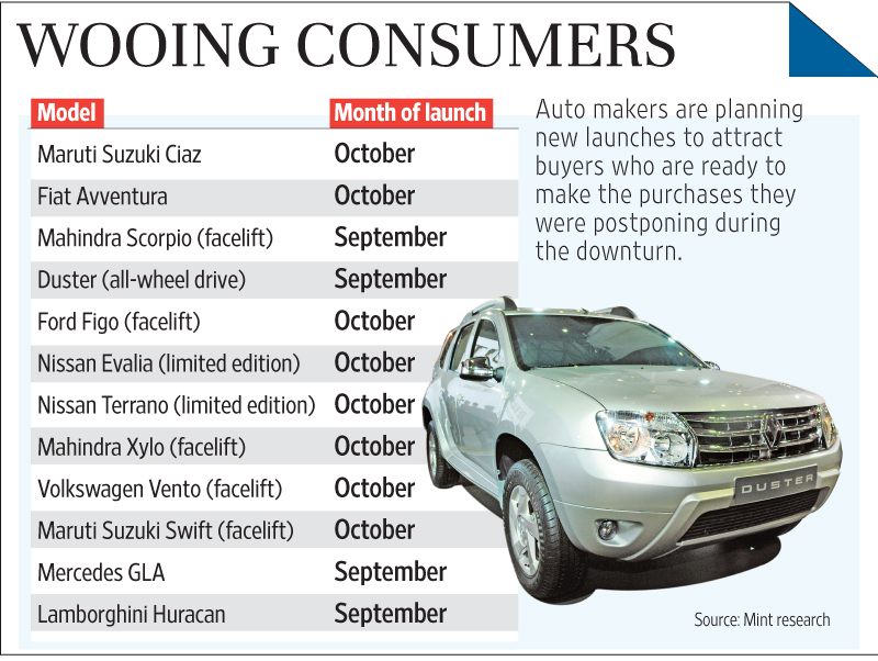 new car releases september 2014Auto makers line up new models retain discounts to tap upturn