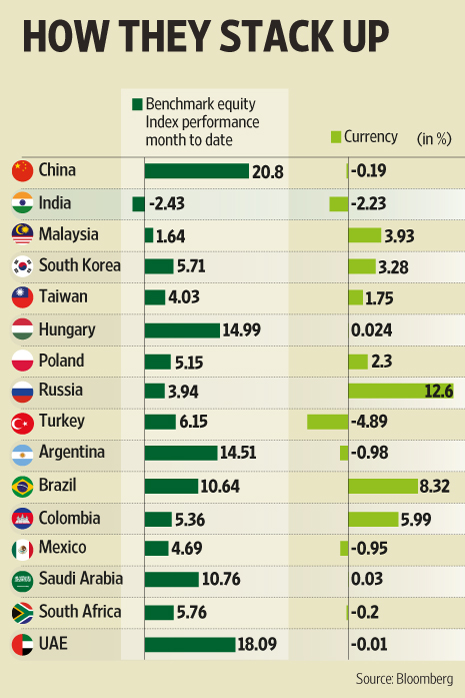 Forex leverage by country