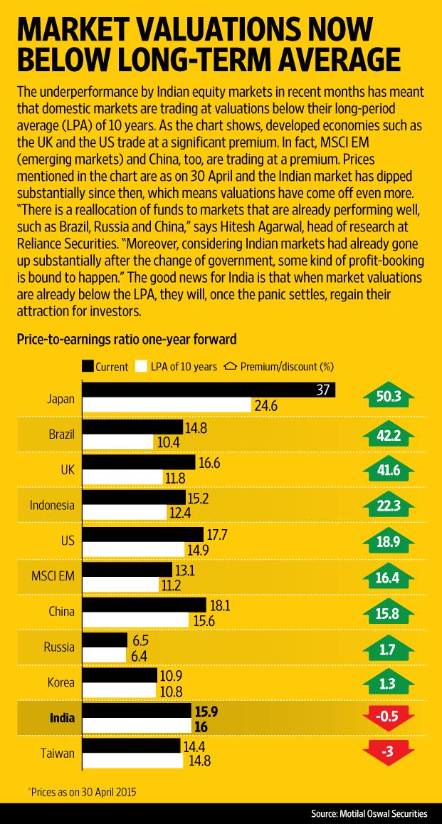 Lahore stock exchange g ltd - Top 10 Binary Options Brokers ...