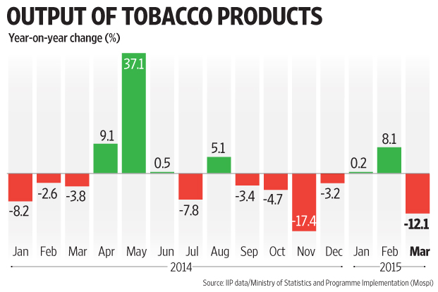 TOBACCO INDUSTRY IN INDIA PDF DOWNLOAD