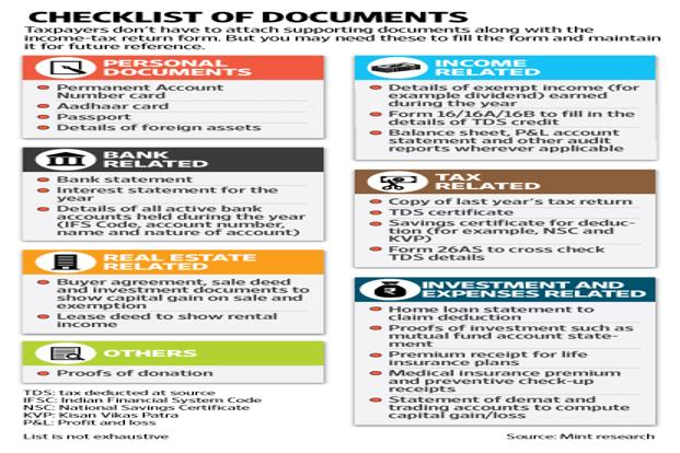 Checklist of Documents for Filing Income Tax Return