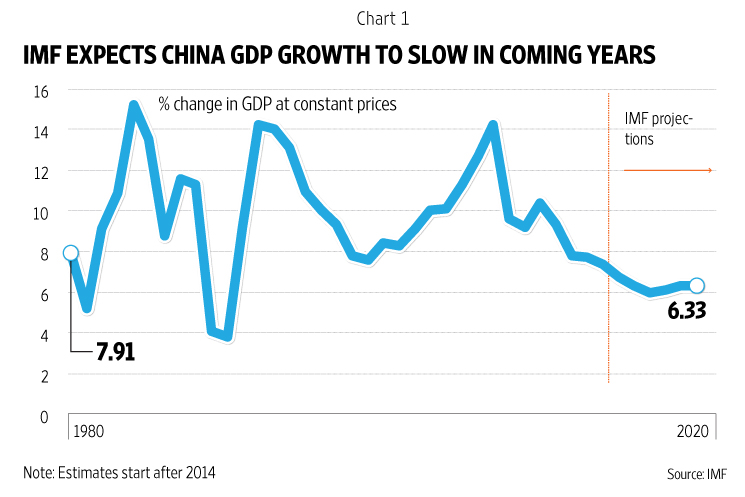the slowdown of china economy economics essay China's economic slowdown and financial mayhem are fostering a cycle of  decline and panic across much of the world.