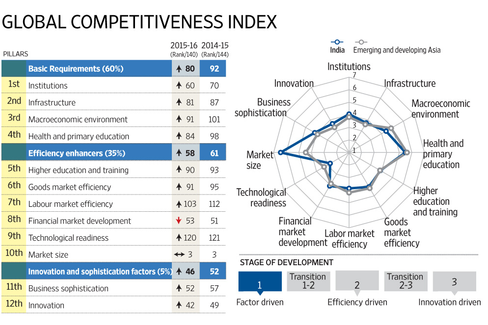 "international market competitiveness report International trade and value chains are this session outlined key findings of itc's flagship report ""sme competitiveness market to ensure their."