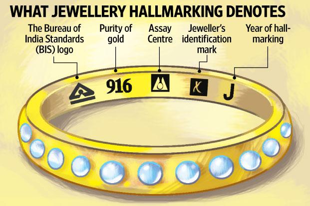 Dos and don ts of buying gold jewellery this akshaya for Bureau hindi meaning