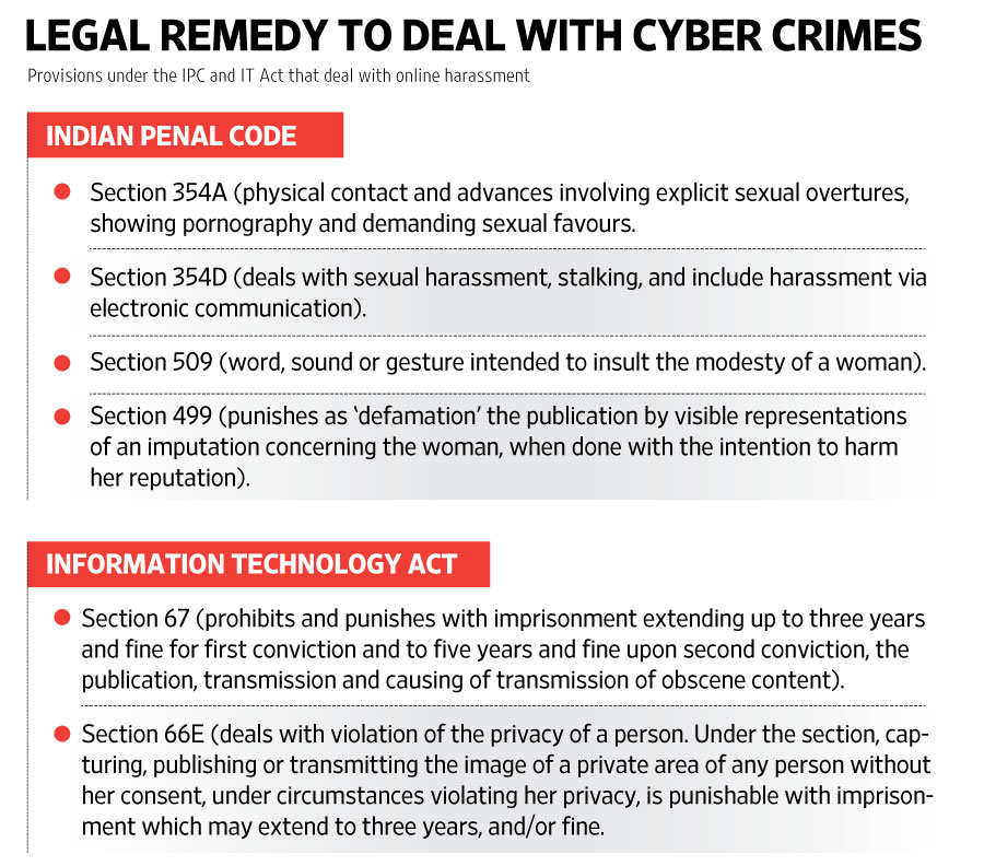 short essay on cyber crime in india 6 cyber crime in india  the majority of cybercrimes are centered on fraud and phishing,  india is the third-most targeted country for phishing 19 conclusion  as internet technology advances so does the threat of cyber crime in times like these we must protect ourselves from cyber crime.