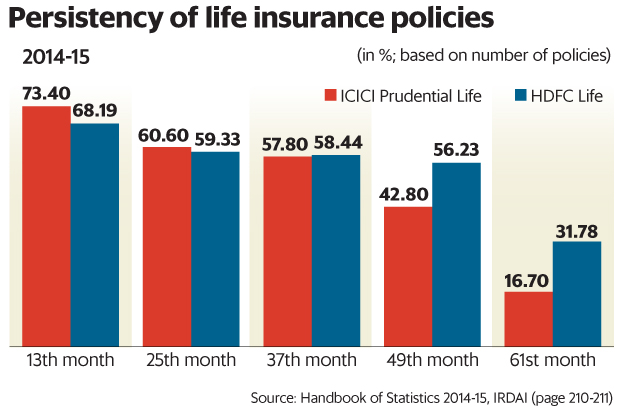 Ipo assurance policies i