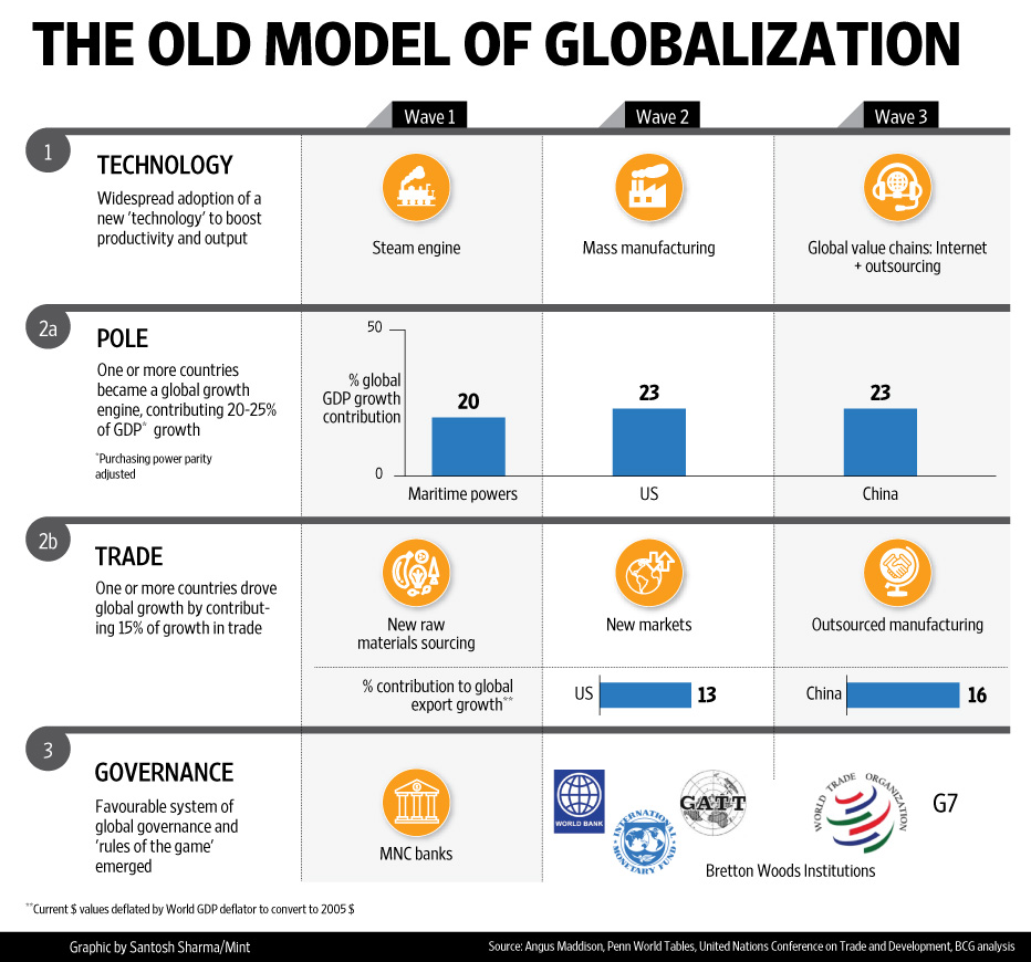 """the role of glocalization in the development of the media Social media seems to lend itself more to the idea of """"glocalisation"""", and  feel  between the developed and the developing, is the space where."""