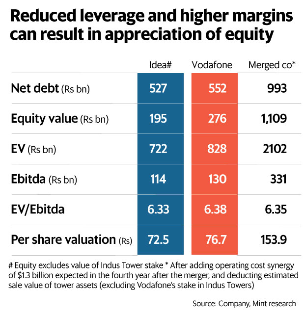 Searching for Value: Equity Market Valuations Home and Away