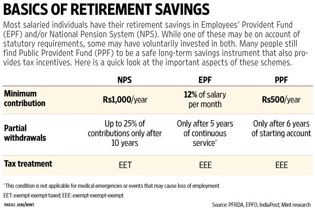 mauritius national pension fund financial analysis Two special chapters provide deeper analysis of first-tier pension schemes   architecture of national pension systems  demographic and economic context.