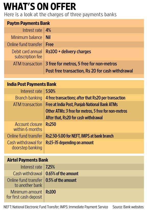 w_paymentsbank.jpg