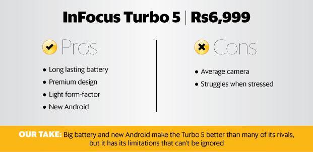 Review Infocus Turbo 5 S Battery Can Go That Extra Mile