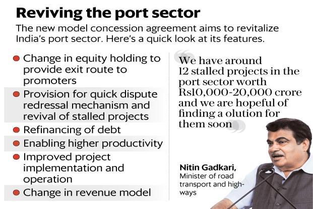 Modi Govt Signs Off On Radical Makeover For Ports Sector Livemint
