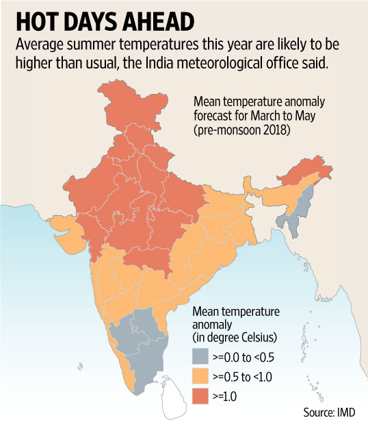 Meteorological department predicts above-normal heatwave conditions in March-May
