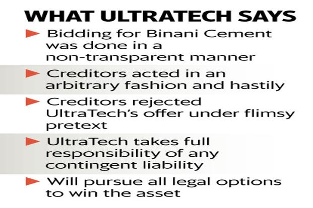 UltraTech to buy Binani Cements for Rs 7266 cr