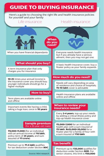 life and health insurance pdf