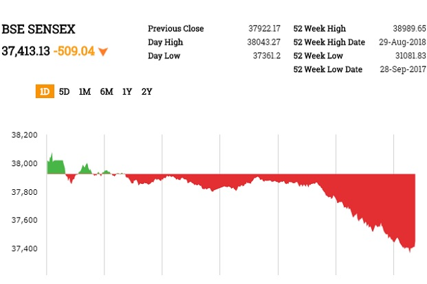 united bank of india share price target