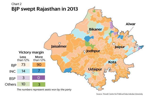 Image result for rajasthan election