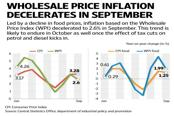 The fall in WPI inflation is expected to continue in October as well once the effect of tax cuts on petrol and diesel kicks in. Photo: HT