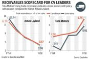 Tata Motors's rising trade receivables indicate a more liberal credit policy with dealers compared to that of Ashok Leyland.