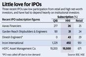 The IPOs of Aavas Financiers and Garden Reach had to depend on institutional support to achieve 100% subscription. Graphic: Mint