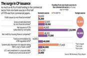 The dependence on c   ommercial papers as a source of funds also explains the fear in the market after the IL&FS implosion. Graphic: Mint