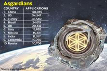 "Asgardia has been conceptualized as a ""fully-fledged and independent nation, and a future member of the United Nations"" with all the attributes this status entails: a government and embassies, a flag, a national anthem and insignia and the like."