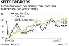 The impacts of demonetisation and the Supreme Court ban on BS-III vehicles are certain to reflect in Hero MotoCorp and Bajaj Auto's March quarter results. Graphic: Subrata Jana/Mint