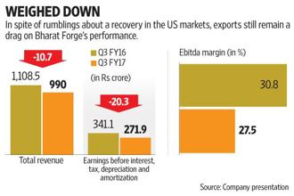 Bharat Forge: Firm on home ground, weak in exports