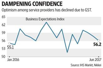 Under GST, services will be taxed at a rate of 18%, higher than the 15% levied earlier. Graphic: Subrata Jana/Mint