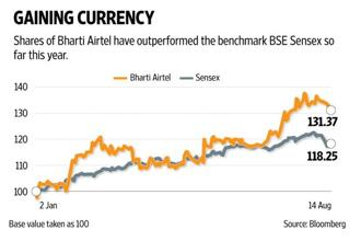 Analysts see a further 16% gain in Bharti Airtel's share price over a 12-month period, which indicates an upswing on expectations that Reliance Jio will slowly have to raise its pricing and end offers by end of 2017-18. Graphic: Mint