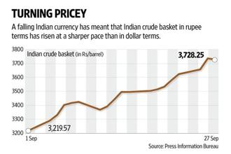 With the current rebalancing in the oil markets under way, the outlook for crude oil prices appears bright. Graphic: Naveen Kumar Saini/Mint