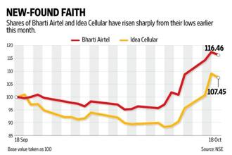 While the near-term outlook is bleak, some investors are celebrating the improvement in the long-term outlook of telecom stocks. Graphic: Naveen Kumar Saini/Mint
