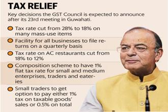 The key decisions that the GST Council is expected to announce at its Guwahati meeting today.