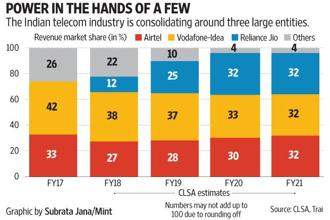 Trai's other recommendation of doing away with the cap for individual bands will be far more beneficial. Graphic: Subrata Jana/Mint