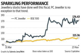 PC Jeweller plans to reach 100 stores by the end of this fiscal. Graphic: Subrata Jana/Mint