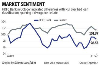 Investors are not ready to give up hope on HDFC Bank, which has rewarded them consistently for more than a decade.