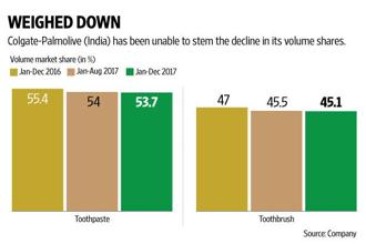 Higher advertising spends could continue as Colgate attempts to ramp-up sales growth of flagship and the relatively new natural products. Graphic by Naveen Kumar Saini/Mint