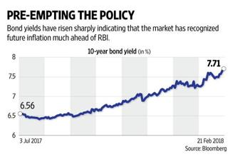 But central banks always tend to err on the side of caution and RBI, along with its six-member rate-setting committee, is no different. Graphic: Naveen Kumar Saini/Mint