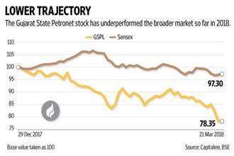 From a long-term perspective, GSPL can be expected to gain from the deal. Graphic: Naveen Kumar Saini/Mint
