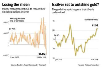 Gold should continue to glitter amid rising global uncertainties. Graphic: Naveen Kumar Saini/Mint
