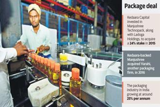 Bengaluru-based Manjushree Technopack offers rigid packaging solutions across consumer goods verticals like food products, agro chemicals, pharma, home care and personal care, among others. Photo: Pradeep Gaur/Mint; graphic: Naveen Kumar Saini/Mint