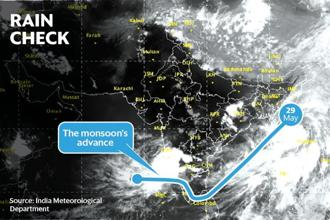 The south-west monsoon irrigates over half of India's agricultural land.