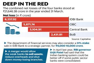 With the merger of Bank of Baroda, IDBI Bank, Oriental Bank of India and Central Bank of India, the government hopes to stem the rise in bad loans in their books. Graphic: Mint