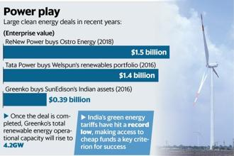 Greenko Group will make an equity payout of around $300 million for the Orange Renewable acquisition. Graphic: Mint